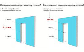 Как правильно самому замерить проем двери?